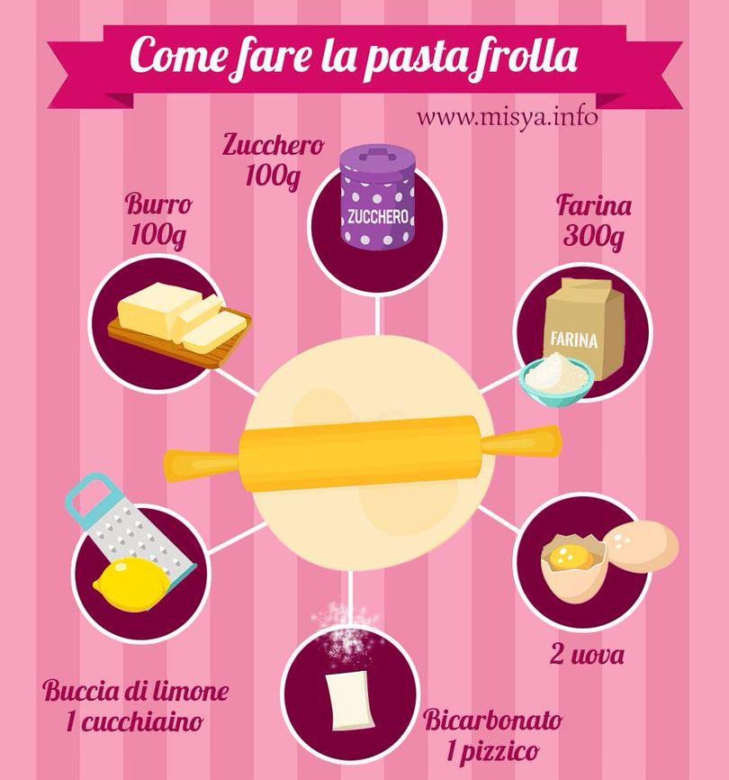 Ricetta Pasta Frolla Misya.Come Fare La Pasta Frolla Misya Info