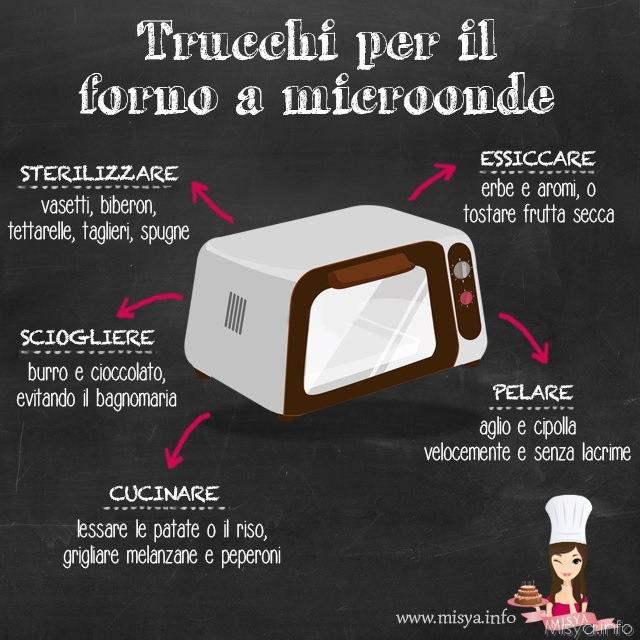 10 utili trucchi per il forno a microonde - Cucinare a microonde ...